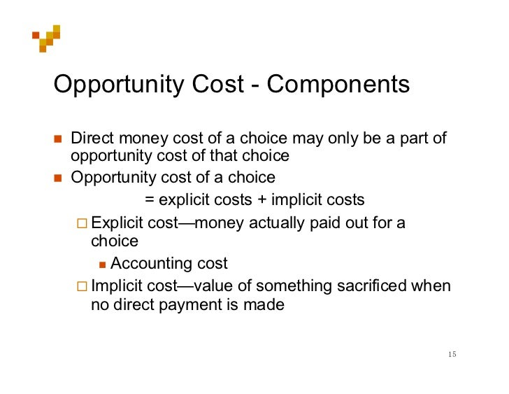 what is the difference between opportunity cost and money cost