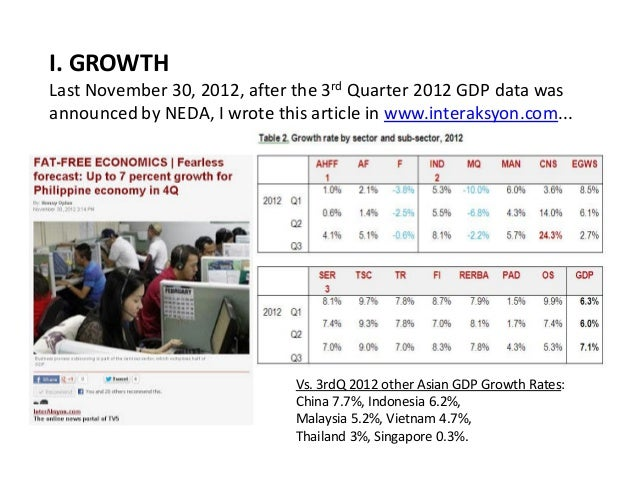The Asian financial crisis, Part Two. The Philippine response