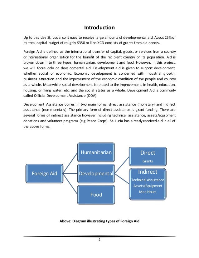 Economics SBA 2 - Cxc.org