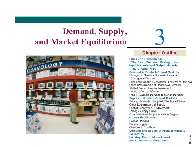 demand supply market equilibrium and elasticity Chapter 1: demand and supply  equilibrium if the market is free, the shortage will disappear as the price increases  elasticity.