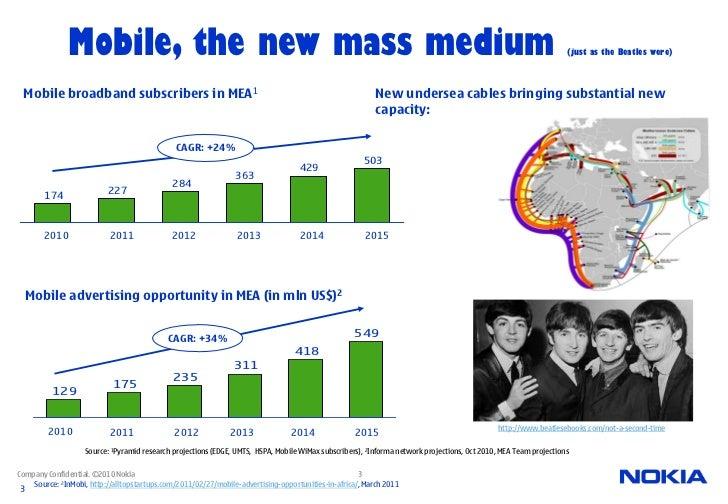 Social Media @ Nokia: What we've learned so far Slide 3
