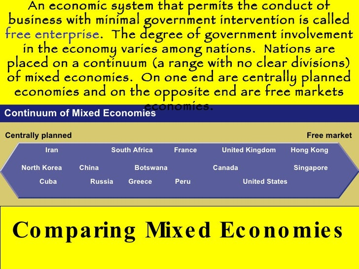 effective economy planned or mixed economies Mixed economy pros and cons by here are some of the notable benefits of mixed economy 1 mixed economies help lessen the amount of government control and.