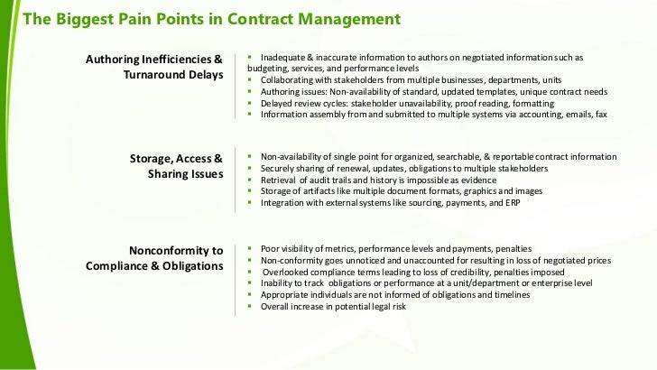 Addressing Contract Management Needs with SharePoint