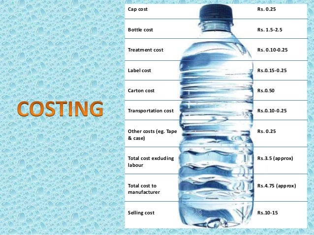 Mineral Water Plant Business Plan – Small Business Project