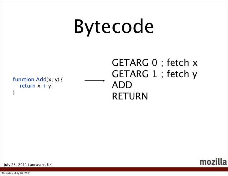 Bytecode                                   GETARG 0 ; fetch x         function Add(x, y) {                                ...