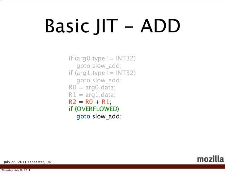 Basic JIT - ADD                               if (arg0.type != INT32)                                   goto slow_add;    ...