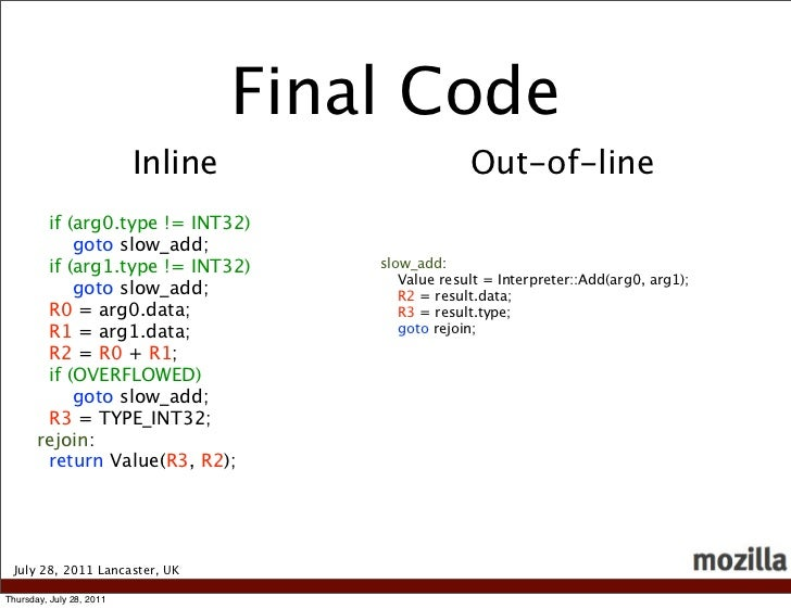 Final Code                          Inline                    Out-of-line        if (arg0.type != INT32)            goto s...