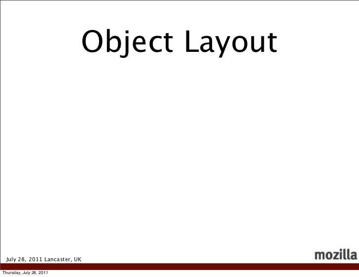 Object Layout July 28, 2011 Lancaster, UKThursday, July 28, 2011