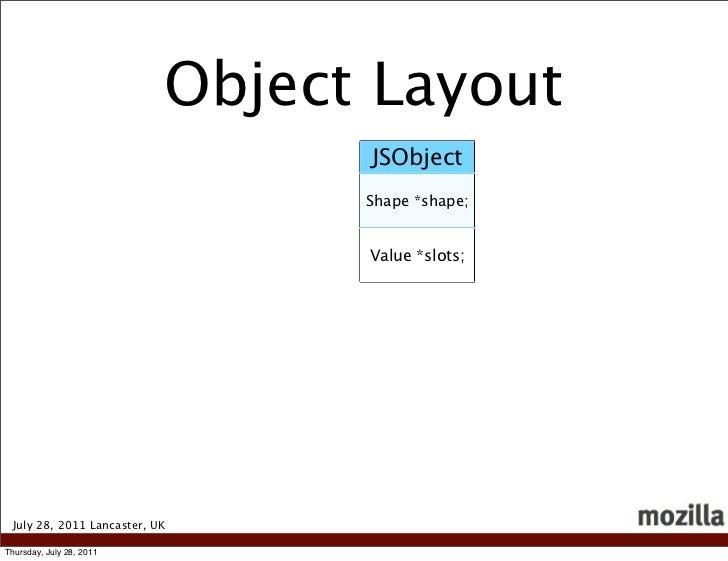 Object Layout                                 JSObject                                 Shape *shape;                      ...