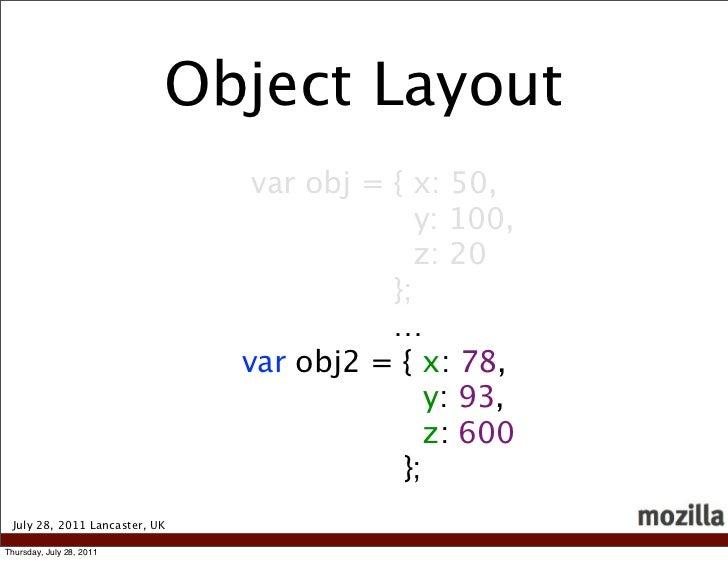 Object Layout                                var obj = { x: 50,                                             y: 100,       ...