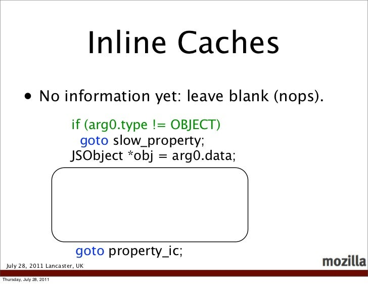 Inline Caches          • No information yet: leave blank (nops).                          if (arg0.type != OBJECT)        ...