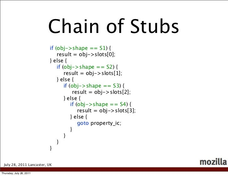 Chain of Stubs                          if (obj->shape == S1) {                              result = obj->slots[0];      ...