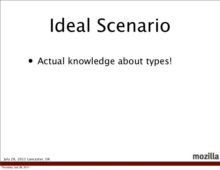 Ideal Scenario                     • Actual knowledge about types! July 28, 2011 Lancaster, UKThursday, July 28, 2011