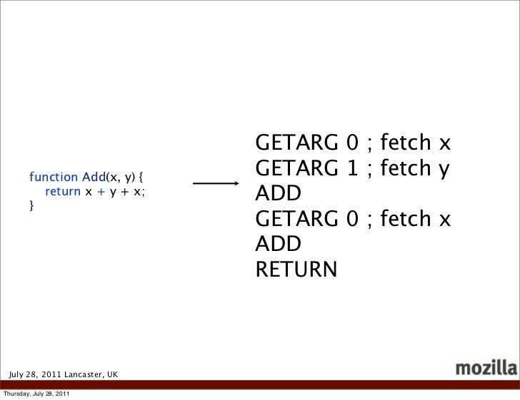 GETARG 0 ; fetch x         function Add(x, y) {   GETARG 1 ; fetch y         }           return x + y + x;    ADD         ...
