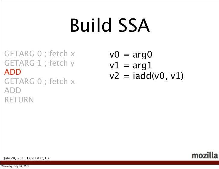 Build SSA  GETARG 0 ; fetch x               v0 = arg0  GETARG 1 ; fetch y               v1 = arg1  ADD                    ...