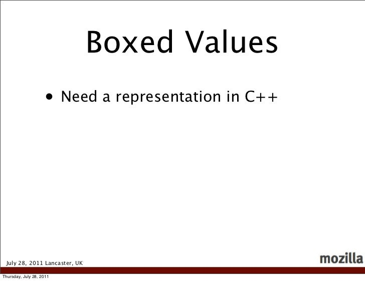 Boxed Values                    • Need a representation in C++ July 28, 2011 Lancaster, UKThursday, July 28, 2011