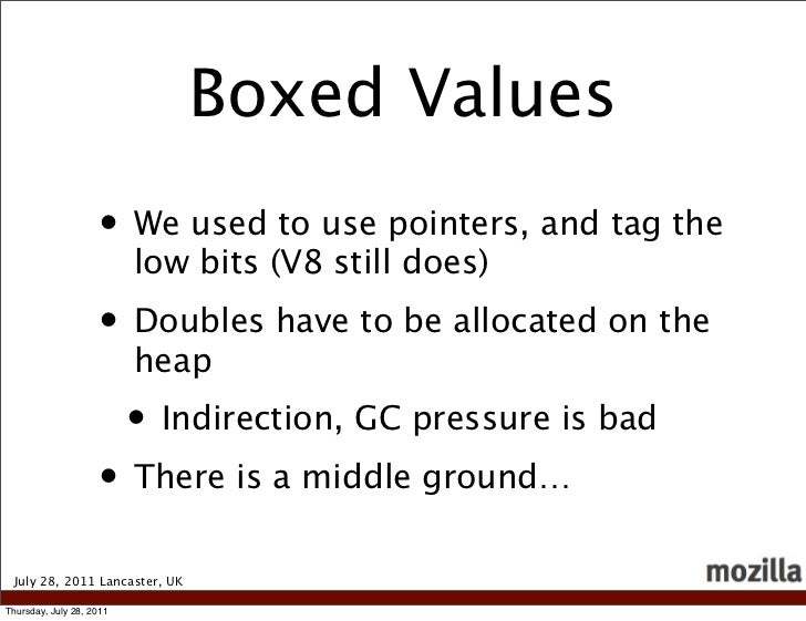 Boxed Values                    • We used to use pointers, and tag the                          low bits (V8 still does)  ...