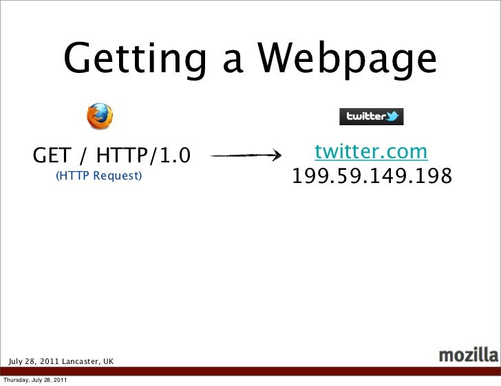 Getting a Webpage          GET / HTTP/1.0             twitter.com                  (HTTP Request)   199.59.149.198 July 28...