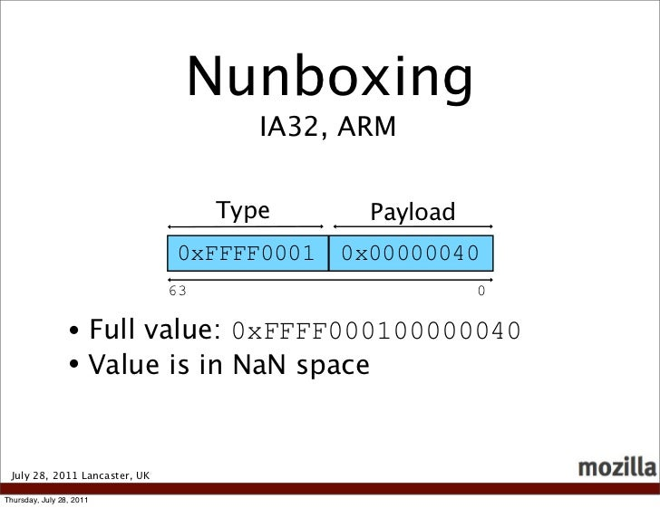 Nunboxing                                       IA32, ARM                                    Type      Payload            ...