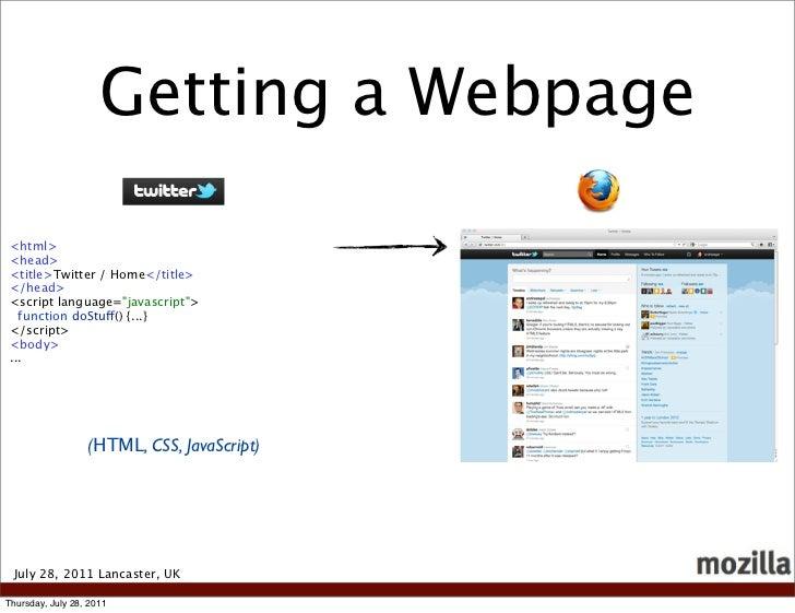 "Getting a Webpage <html> <head> <title>Twitter / Home</title> </head> <script language=""javascript"">   function doStuff() ..."