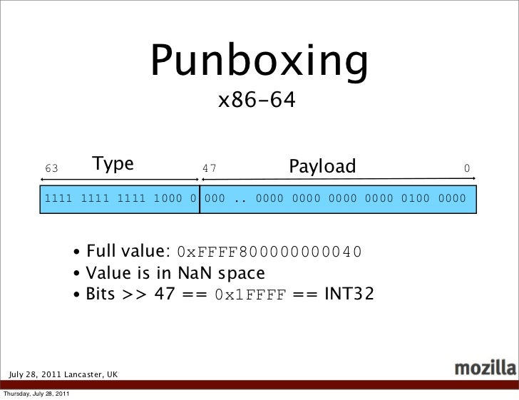 Punboxing                                            x86-64              63           Type        47        Payload       ...