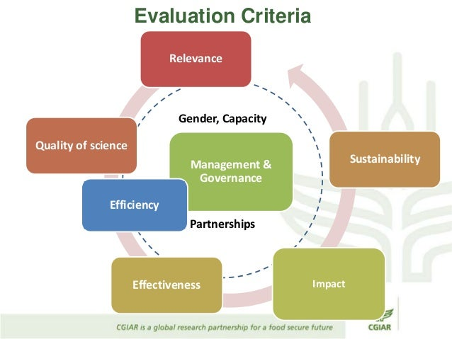 the role of experience and evaluation in art evaluation The role of experience in formulating theories of evaluation practice eleanor chelimsky abstract although it is widely believed that evaluation.