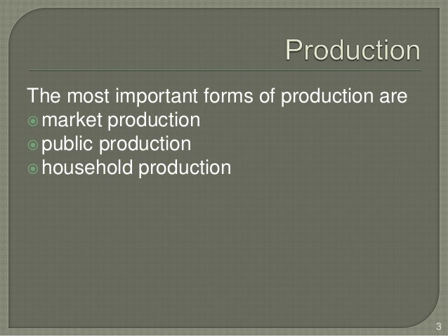 Production and Factors of Production Slide 3
