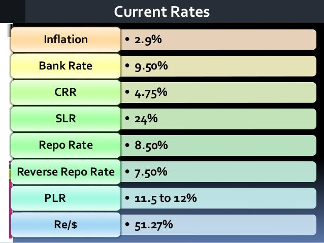 eco repo rate The reserve bank of india on thursday reduced the repo rate by 25 basis points to 775 per cent from 8 per cent, with immediate effect, ahead of its policy review on february 3.