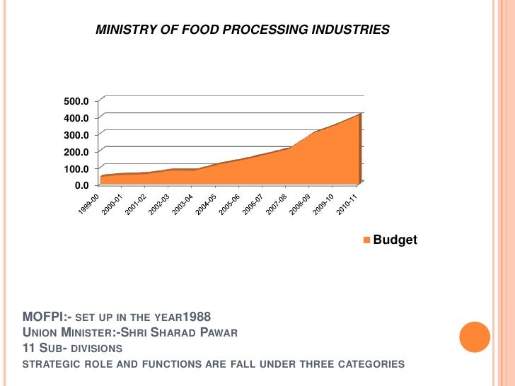 role of food processing industry for The strategic role and engaged in the food processing industry by up their ministries / ministry of food processing industries or nominated.