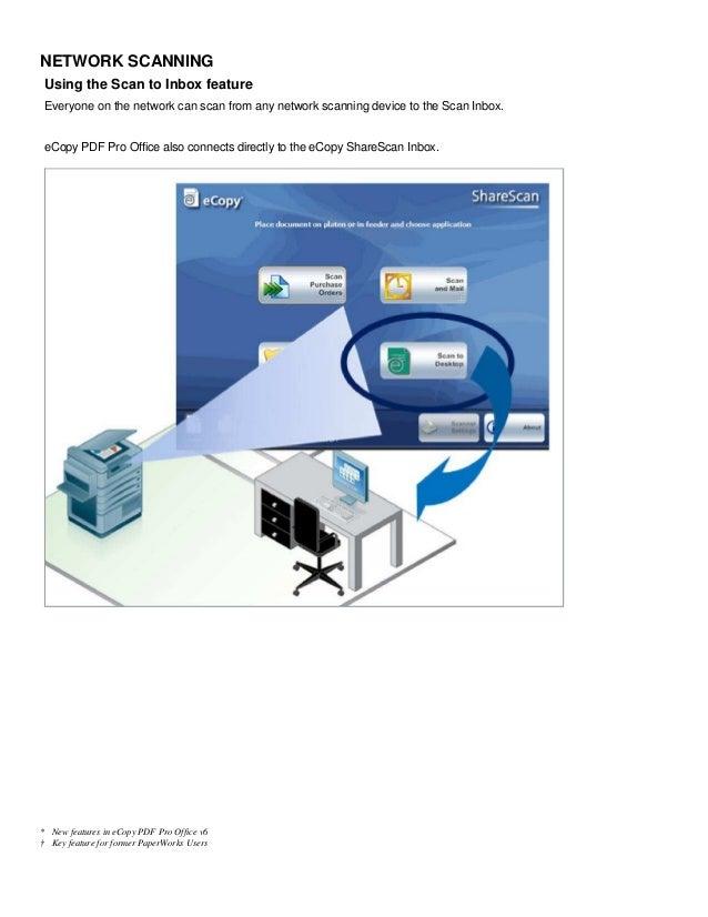 nuance ecopy pdf pro office