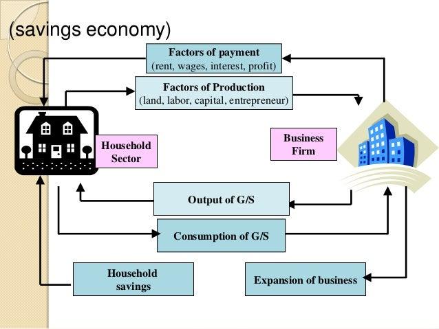 The circular flow of economic activity ccuart Choice Image