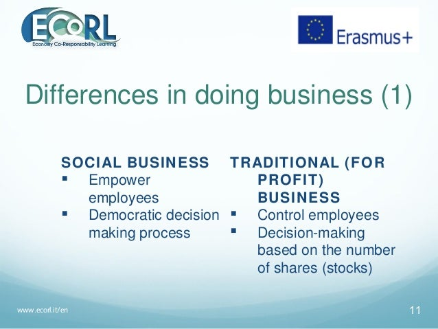 Differences in doing business (1) SOCIAL BUSINESS  Empower employees  Democratic decision making process TRADITIONAL (FO...