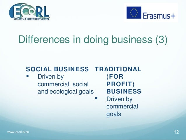 Differences in doing business (3) SOCIAL BUSINESS  Driven by commercial, social and ecological goals TRADITIONAL (FOR PRO...