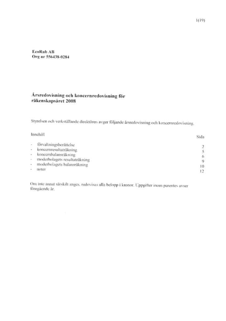 Ecorub AB Annual Report 2008 - Net loss for the year 1,4 million Swedish krona