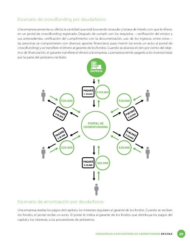 Ecosistemas de chile pdf creator