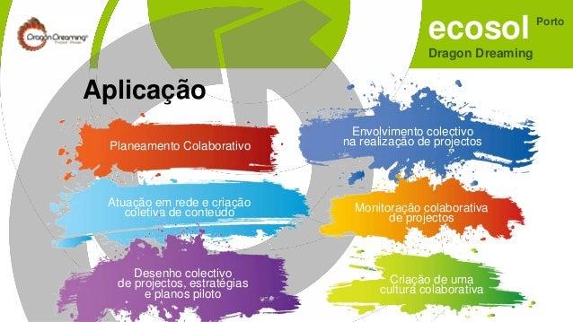 ecosol Dragon Dreaming Porto Sonhar Para que este projecto seja 100%meu… necessito que em conjunto planeemos as seguintes ...