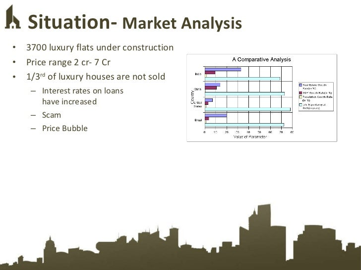 Business Plan For Housing Development - Luxury go to market presentation scheme