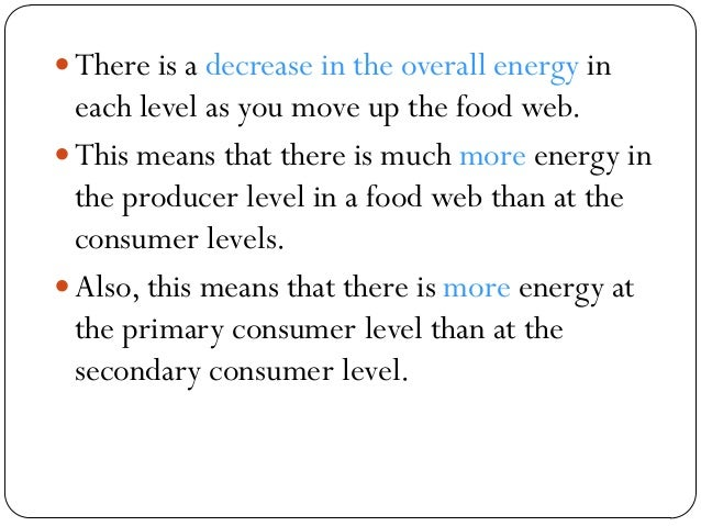 In the ecological pyramid, the producer forms the base and the final consumer occupies the apex  Types of ecological pyr...