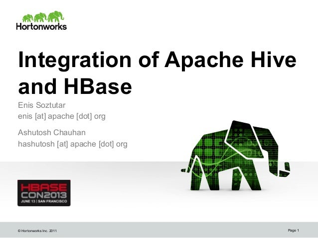 © Hortonworks Inc. 2011 Integration of Apache Hive and HBase Enis Soztutar enis [at] apache [dot] org Page 1 Ashutosh Chau...