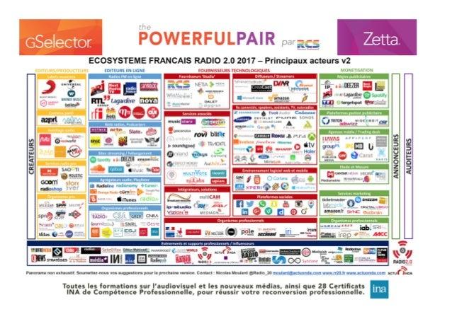 Ecosystème francais RADIO 2.0 2017 v2