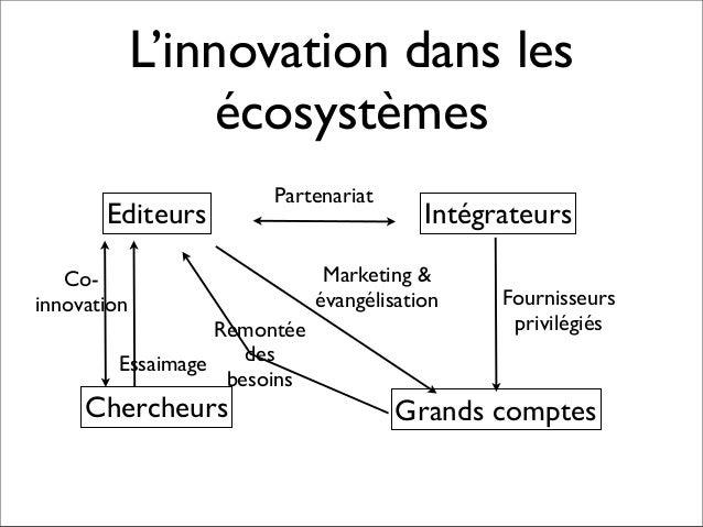 Ecosystemes logiciel libre