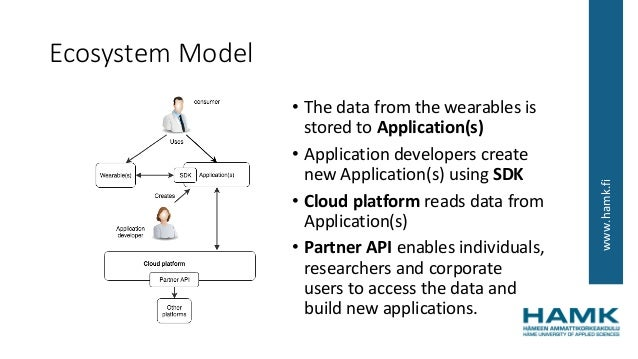 www.hamk.fi Ecosystem Model • The data from the wearables is stored to Application(s) • Application developers create new ...