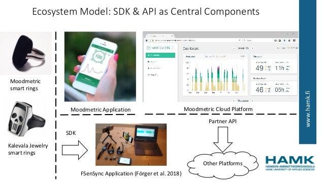 www.hamk.fi Ecosystem Model: SDK & API as Central Components Moodmetric smart rings Moodmetric Application FSenSync Applic...