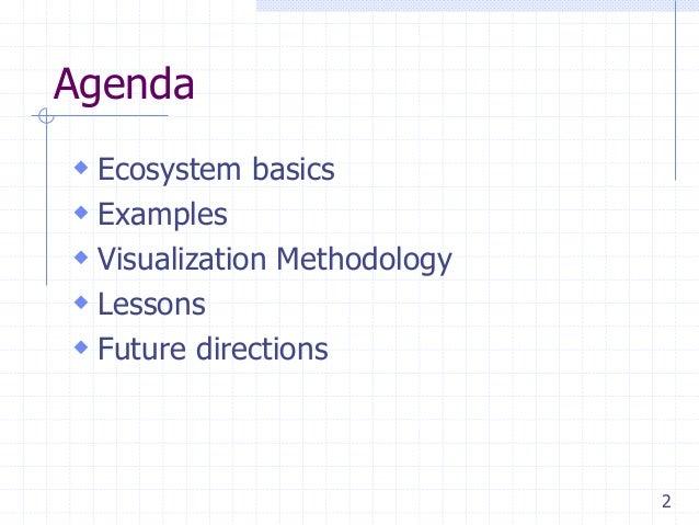 Understanding Software Ecosystems Slide 2