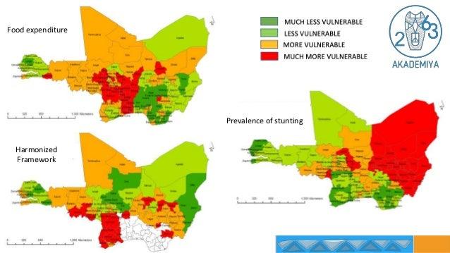 6 Food expenditure Harmonized Framework Prevalence of stunting
