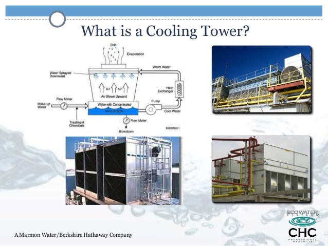 Ecowater Chc Chemical Free Cooling Tower Water Treatment