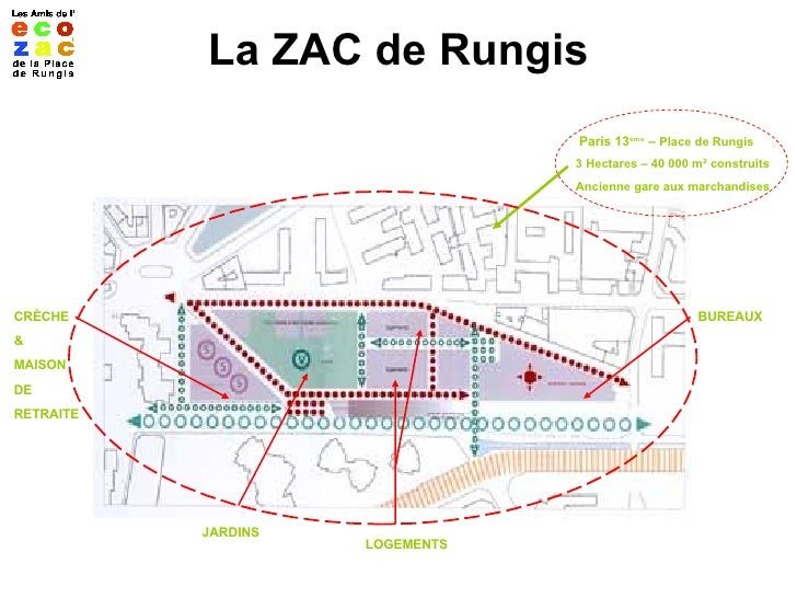 La ZAC de Rungis Paris 13 ème  –  Place de Rungis 3 Hectares – 40 000 m² construits Ancienne gare aux marchandises CRÈCHE ...