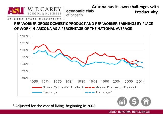 Headwinds for the next president at the Economic Club of Phoenix monthly  luncheon on Oct.