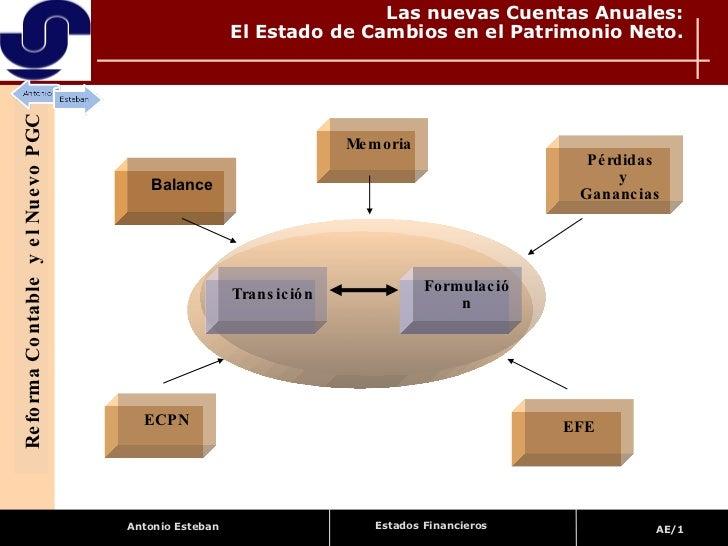 Estados Financieros Balance ECPN Pérdidas y Ganancias EFE Transición Formulación Memoria Las nuevas Cuentas Anuales: El Es...