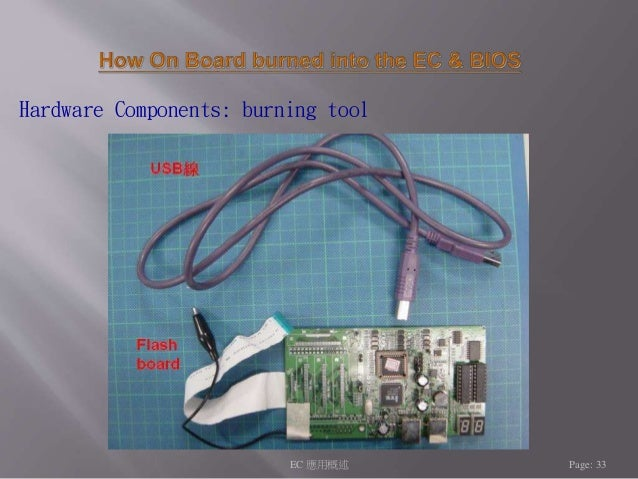 EC/Bios Interaction Laptop Repair Course